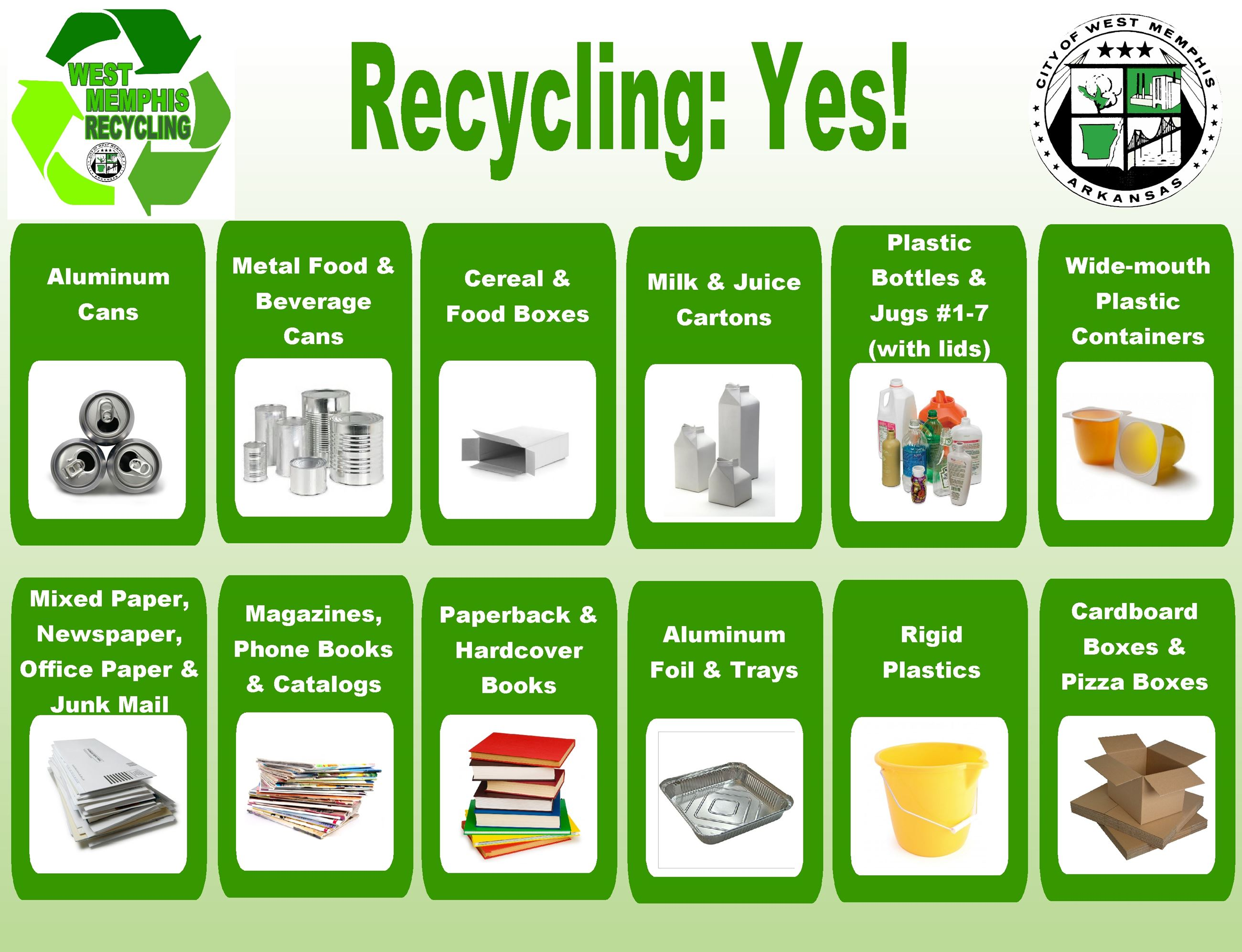 Recycling, Yes! Poster with Picture Examples of Items That Can Be Recycled